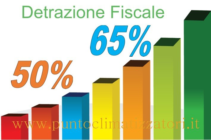 Detrazioni-fiscale