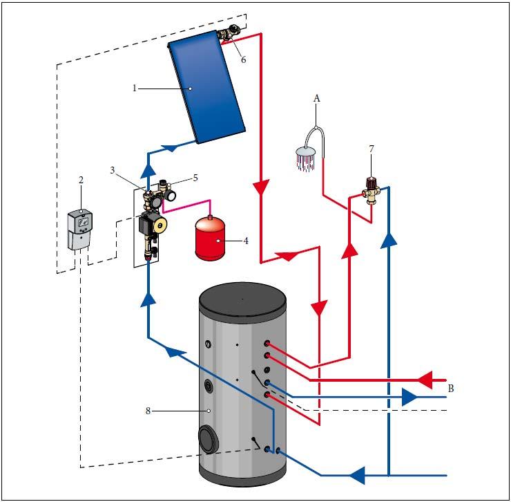 Pannello Solare Immergas : Pannelli solari per riscaldamento installazione