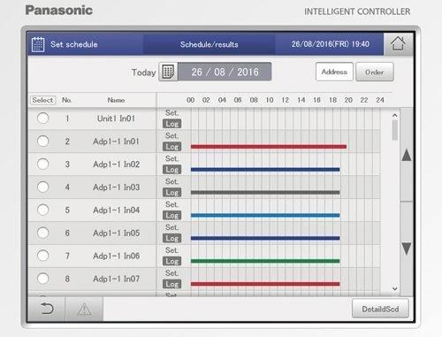 nuovo pannello touch panasonic  può gestire fino a 256 unità interne serie vrv e commerciale pac ì