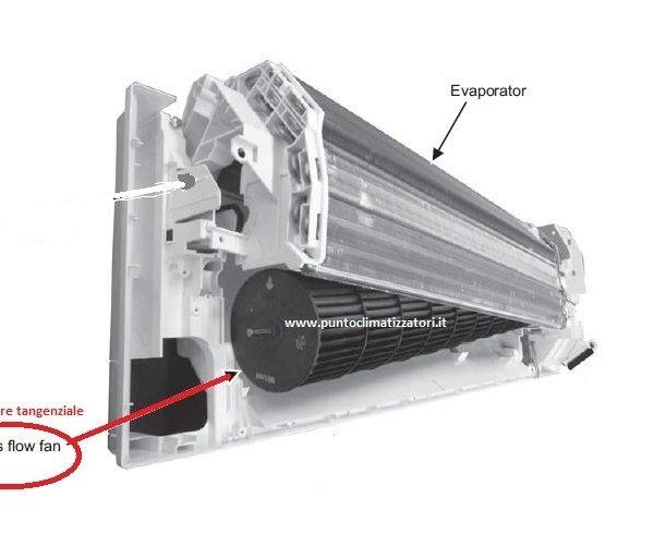 Panasonic cwh02c1076 ventola per unita interna a parete for Fan condizionatore significato